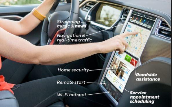 Aplicación para coches AT&T Drive.