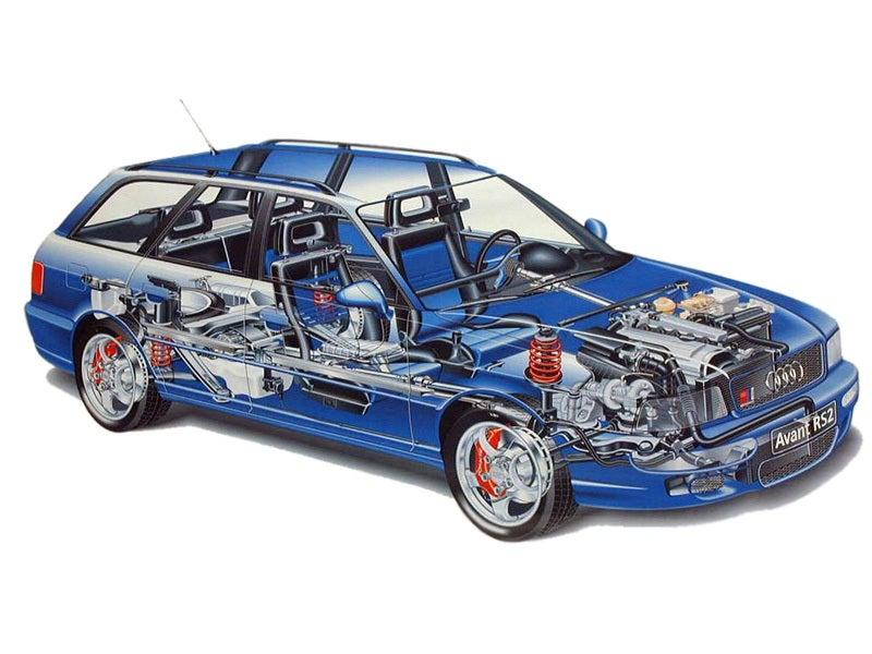 Audi RS2 Avant: chasis