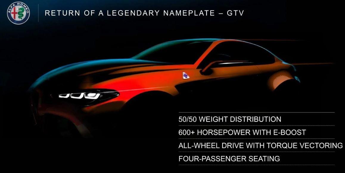 Imagen de la nueva Alfa Romeo.