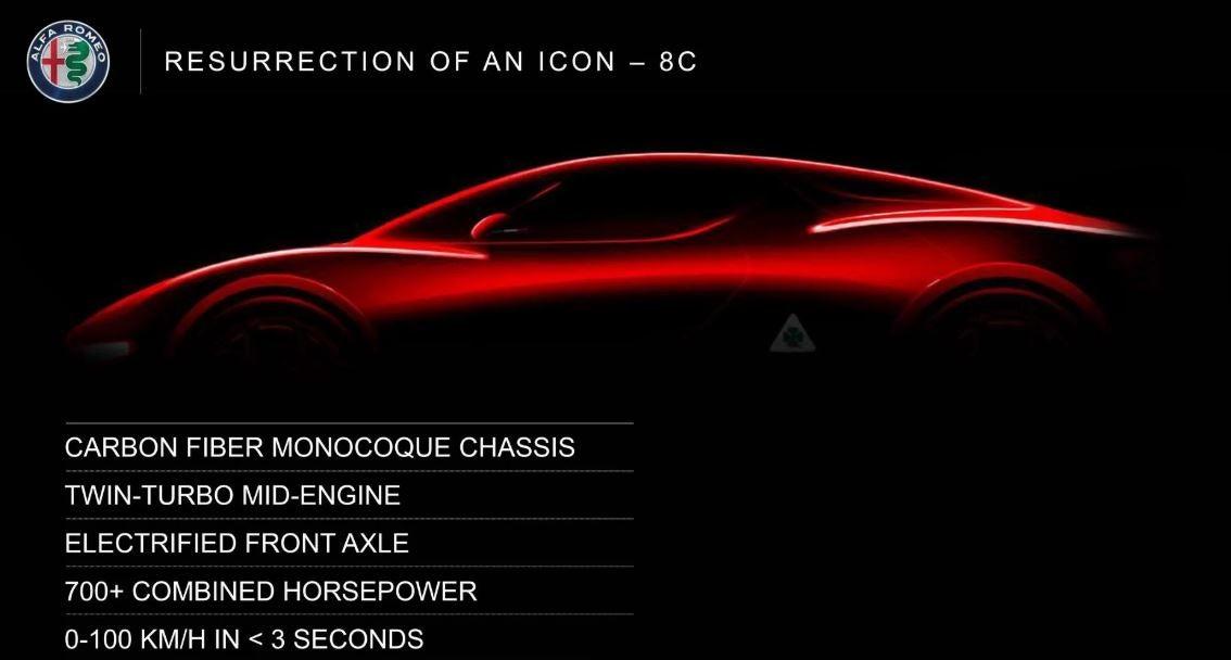 La nueva imagen de Alfa Romeo.