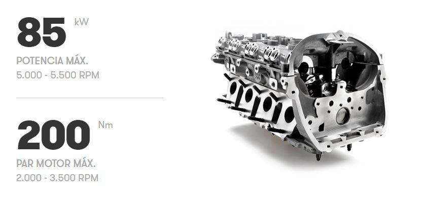 SEAT Ibiza, motores