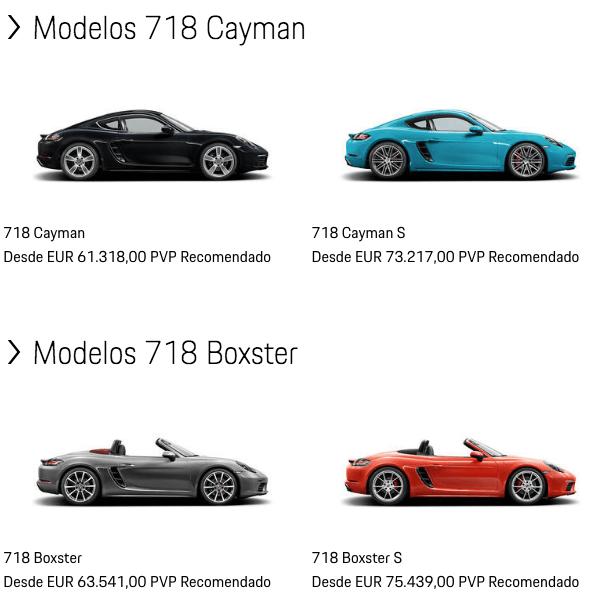 Porsche 718 Cayman / Boxster: precio