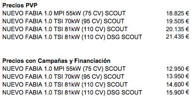 Skoda Fabia Scout: precios