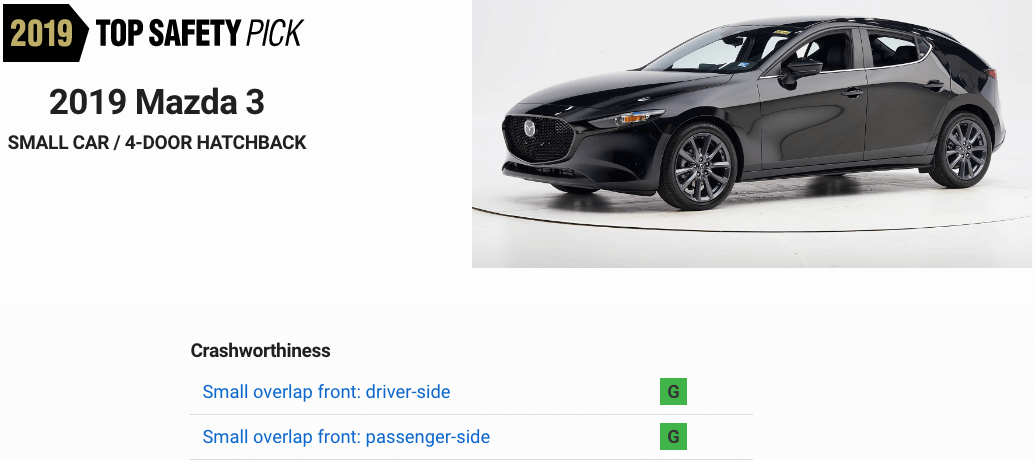 IIHS: golpe esquinado del Mazda3 2019