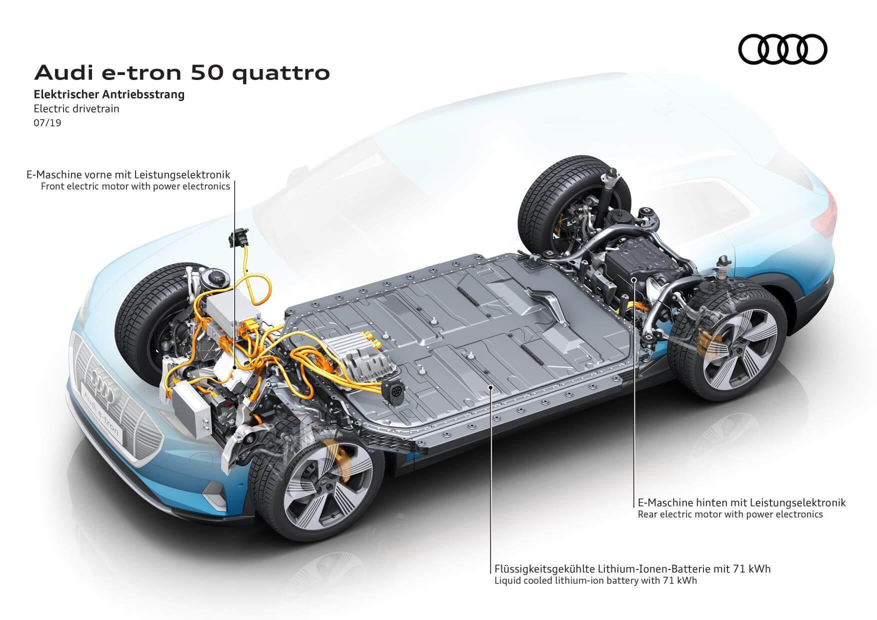 Diagrama del Audi e-tron 50 quattro