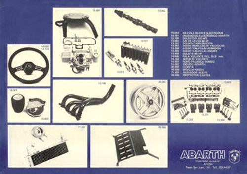 Kit Abarth: componentes.