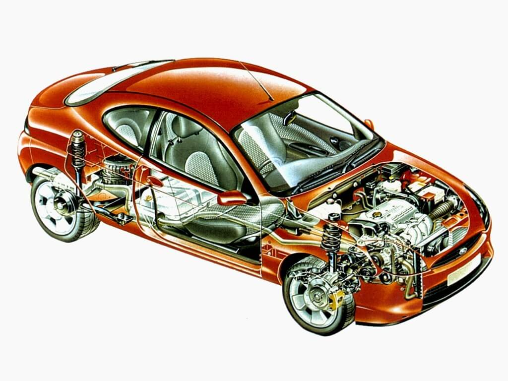 Ford Puma: vista técnica.